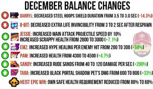cambios de balance diciembre brawl stars